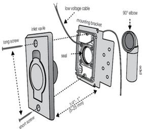 中央吸尘器安装指导手册